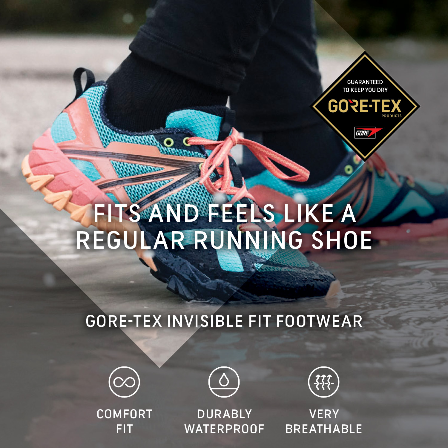 Image for article GORE-TEX Invisible Fit Footwear